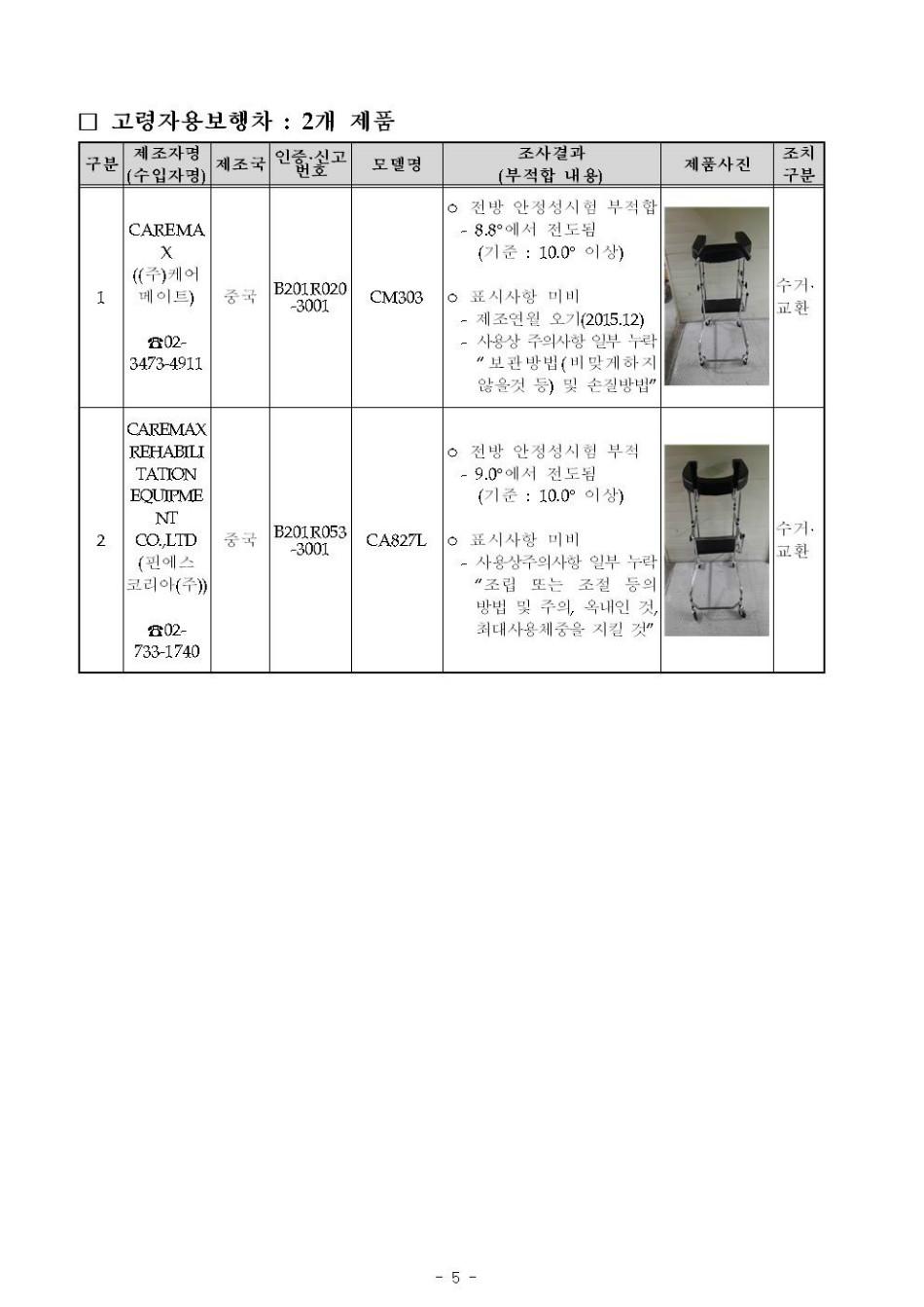 150916 신학기 학생용품, 고령자용보행차_보도자료_16일 조간_수정005.jpg